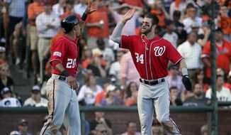 Washington Nationals Bryce Harper (34) high-fives Ian Desmond after they both scored in the seventh inning against the San Francisco Giants during Game 3 of baseball's NL Division Series in San Francisco, Monday, Oct. 6, 2014. (AP Photo/Marcio Jose Sanchez)