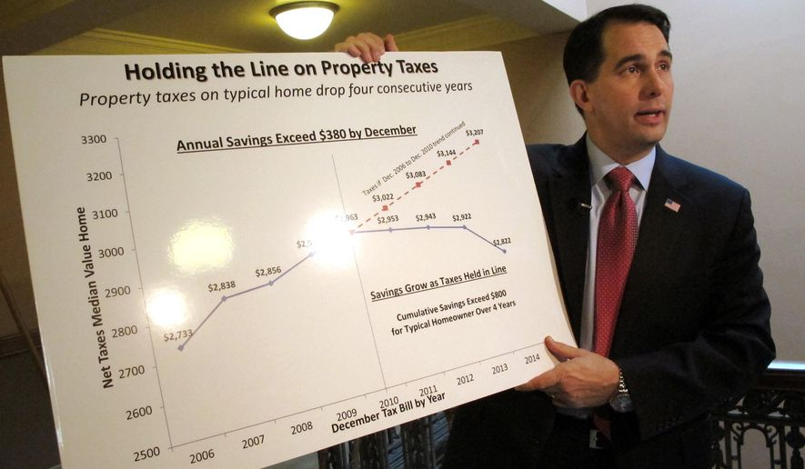 Gov. Scott Walker holds a chart showing how much property taxes have dropped for a typical homeowner in Wisconsin on Wednesday, Dec. 17, 2014, in Madison, Wis. (AP Photo/Scott Bauer)