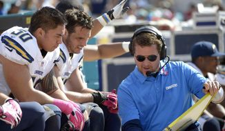 FILE - In this Oct. 20, 2013, file photo, San Diego Chargers linebackers Manti Te'o (50) and Andrew Gachkar, center, listen to linebackers coach Joe Barry during the second half of an NFL football game against the Jacksonville Jaguars in Jacksonville, Fla. Barry was hired as defensive coordinator, Tuesday, Jan. 20, 2015, by Washington Redskins coach Jay Gruden after a nearly three-week search for a replacement for Jim Haslett.  (AP Photo/Phelan M. Ebenhack, File)