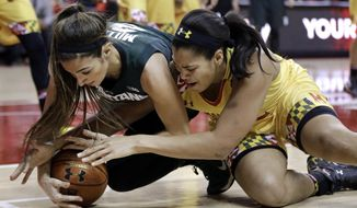 Michigan State guard Cara Miller, left, and Maryland center Brionna Jones struggle for possession of the ball during the first half of an NCAA college basketball game, Thursday, Jan. 22, 2015, in College Park, Md. (AP Photo/Patrick Semansky)