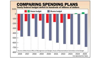 Chart to accompany Moore article March 23, 2015