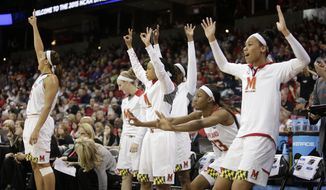 The Maryland bench reacts to a play during the second half of a women's college basketball regional semifinal game against Duke in the NCAA tournament, Saturday, March 28, 2015, in Spokane, Wash. Maryland won 65-55. (AP Photo/Young Kwak)