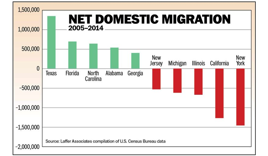 Chart to accompany Moore article 04-13-2014