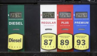 The average national price of a regular gallon of gasoline has jumped 13 cents in the past two weeks to $2.58. (Associated Press)