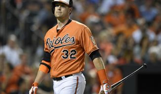 Baltimore Orioles' Matt Wieters walks to the dugout after he struck out against the Minnesota Twins during the eighth inning of a baseball game, Saturday, Aug. 22, 2015, in Baltimore. The Twins won 3-2. (AP Photo/Nick Wass)