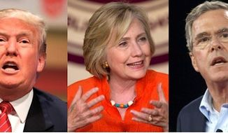 One poll finds voters very critical of three leading presidential hopefuls: Donald Trump, Hillary Clinton and Jeb Bush. (associated press photographs)