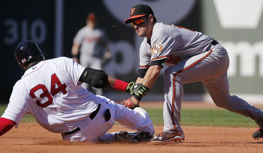 Baltimore Orioles' Paul Janish, right, tags out Boston Red Sox's David Ortiz (34) trying to reach at second base following an error by Nolan Reimold during the fourth inning of a baseball game in Boston, Sunday, Sept. 27, 2015. (AP Photo/Michael Dwyer)
