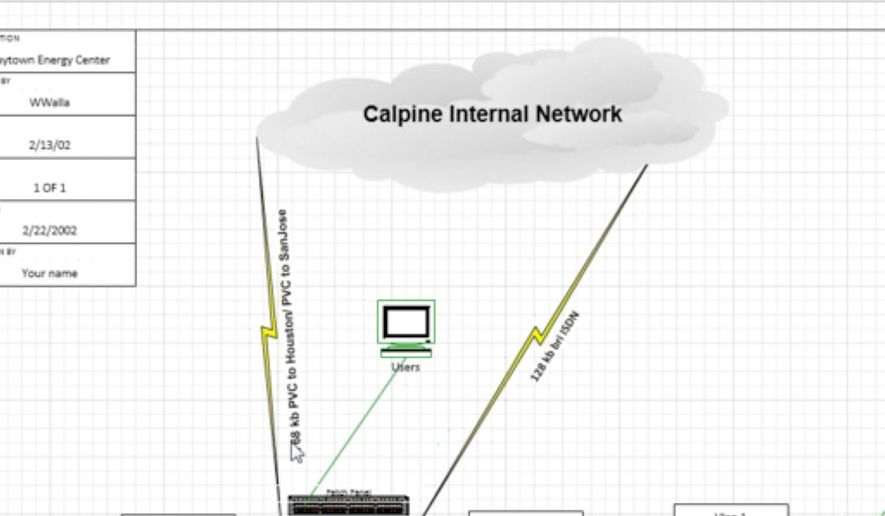 This image obtained by The Associated Press in September 2015 shows a portion of a computer networking diagram for Calpine Corp.'s Baytown Energy Center in Baytown, Texas, dated February 2002. Calpine spokesman Brett Kerr said the company's information was stolen from a contractor that does business with Calpine. He said the stolen diagrams and passwords were old and presented no threat, though some outside experts disagreed and said skilled hackers potentially could have used the diagrams and other data to shut down generating stations. (AP Photo)