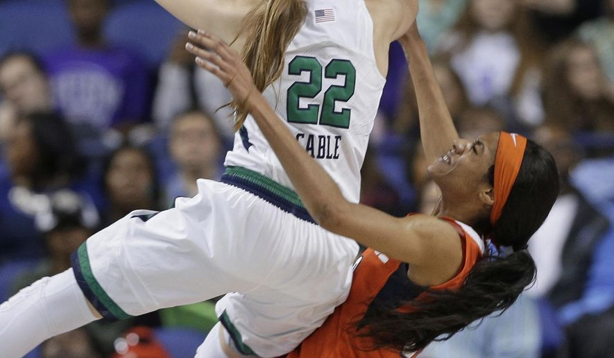 Notre Dame's Madison Cable (22) drives into Syracuse's Briana Day (50) during the first half of an NCAA college basketball championship game in the Atlantic Coast Conference tournament in Greensboro, N.C., Sunday, March 6, 2016. Cable was called for a foul on the play. (AP Photo/Chuck Burton)