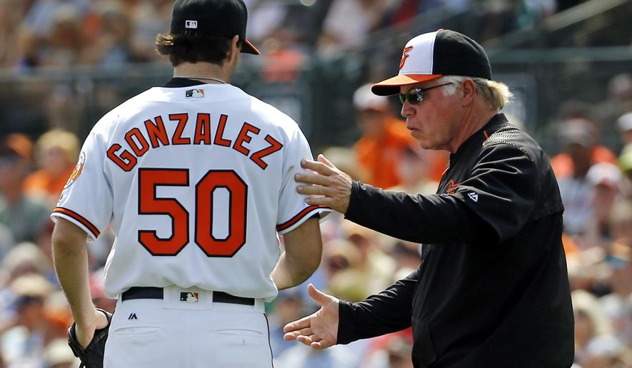 Baltimore Orioles manager Buck Showalter, right, relieves starting pitcher Miguel Gonzalez in the third inning of a spring training baseball game against the Boston Red Sox in Sarasota, Fla., Tuesday, March 8, 2016. (AP Photo/Patrick Semansky)