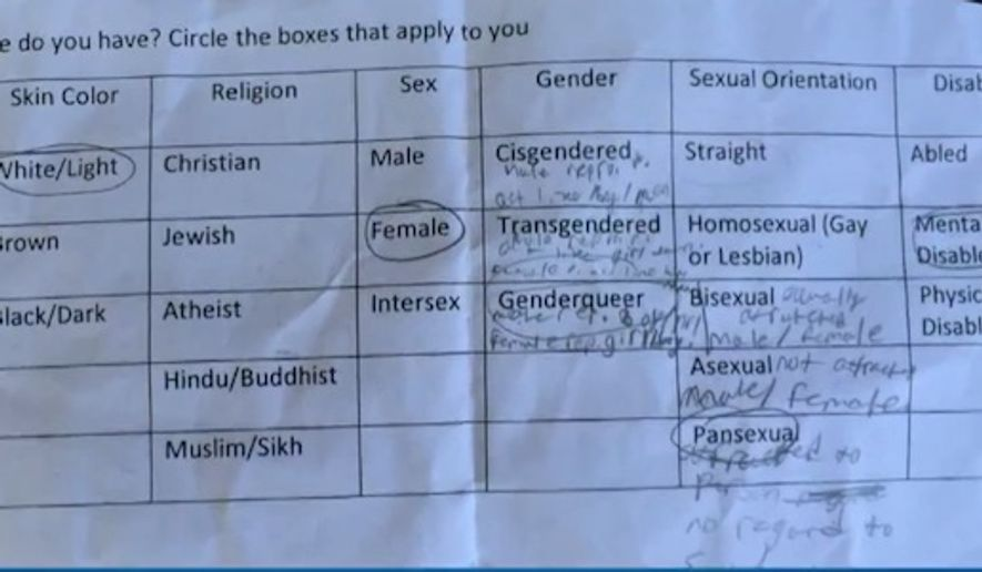 """Students at Monroe Middle School in Florida were asked to fill out a questionnaire titled """"How privileged are you?"""" (Image: WTSP)"""