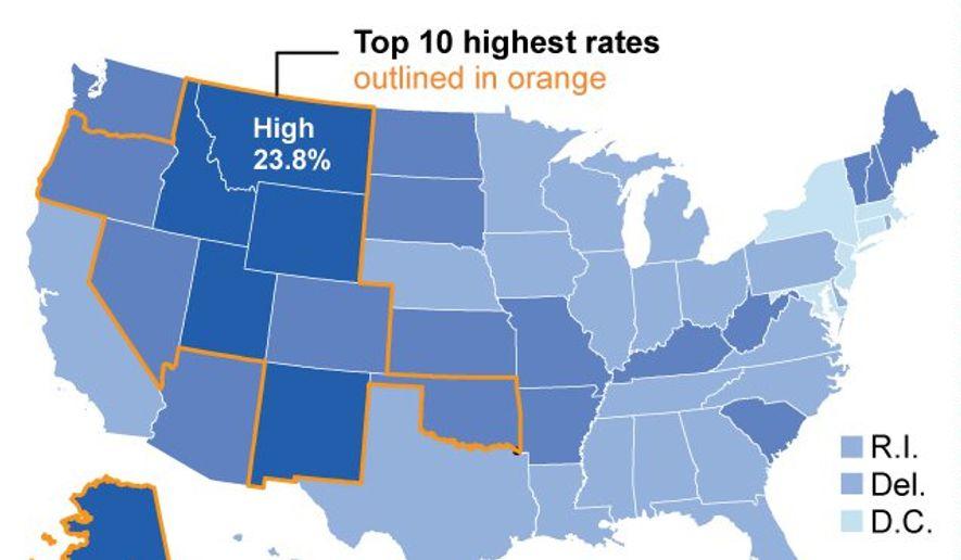 U.S. suicide rates (Associated Press)