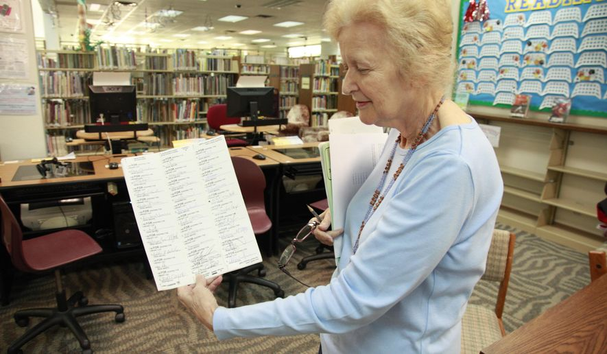 Lillian Blackburn, a volunteer and chair of the Friends of White Settlement Library, shows a collection of petitions to save a library cat named Browser from city imposed eviction Thursday, June 30, 2016, in White Settlement, Texas. The governing council of the Fort Worth suburb of White Settlement voted 2-1 to give the library 30 days to find a new home for Browser. Ex-council member Alan Price said Browser's supporters will petition for a reprieve in November's elections. (AP Photo/John L. Mone)
