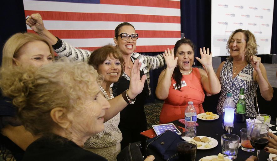 Supporters of Sen. Marco Rubio, R-Fla., cheer as early results are announced during a primary election party, Tuesday, Aug. 30, 2016, in Kissimmee, Fla. (AP Photo/John Raoux)
