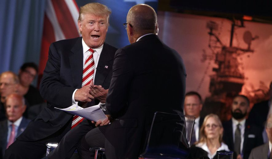 "Donald Trump speaks with ""Today"" show co-anchor Matt Lauer on Wednesday during the NBC ""Commander-In-Chief Forum."" (Associated Press)"
