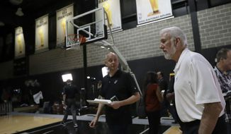 San Antonio Spurs head basketball coach Gregg Popovich, right, takes part in Spurs Media Day, Monday, Sept. 26, 2016, in San Antonio. (AP Photo/Eric Gay)