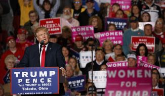 In this Oct. 27, 2016 photo, Republican presidential candidate Donald Trump speaks during a campaign rally in Toledo, Ohio. AP-GfK poll shows most Americans are upset by Trump's comments about women and believe the accusations made by several women that he kissed and grouped them without their consent. Trump is far behind Clinton among female voters. (AP Photo/ Evan Vucci, File)