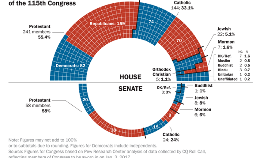an analysis of the democrats party in the united states Tampa, fla/new york (reuters) - democrats are making an all-out push to retake control of state legislatures across the united states this fall but in.