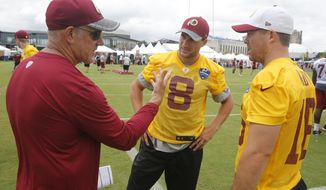 FILE - In this July 29, 2016, file photo, Washington Redskins quarterback coach Matt Cavanaugh, left, talks with Redskins quarterbacks Kirk Cousins (8) and Colt McCoy, right, at the NFL football team's training camp in Richmond, Va. The Washington Redskins promoted Cavanaugh to offensive coordinator and Greg Manusky to defensive coordinator.  (AP Photo/Steve Helber, File)