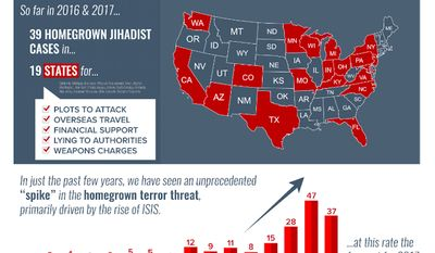 "A small portion of the House Homeland Security Committee's ""Terror Snap Shot"" for February."