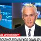CNN's Anderson Cooper and journalist Jorge Ramos discuss immigration on March 9, 2017. (Image: Twitter, CNN)