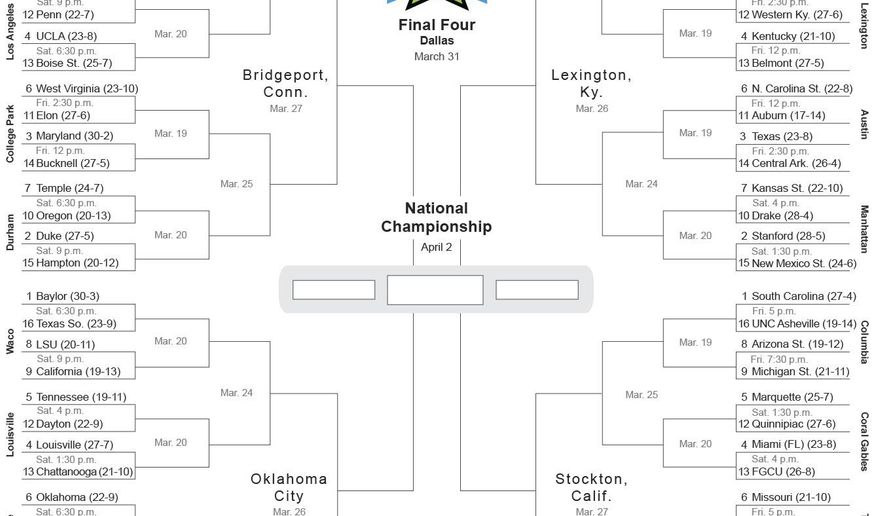 This image shows the 2017 NCAA Division I women's college basketball tournament bracket. UConn, Notre Dame, South Carolina and Baylor are the No. 1 seeds in the women's NCAA Tournament, which was announced Monday, March 13, 2017. (AP Photo)