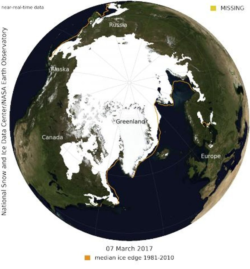 In this image provided by the National Snow and Ice Data Center and NASA, shows how low sea ice levels were in the Arctic this winter, alarming climate scientists. During the winter, Arctic sea ice grew to 5.57 million square miles (14.42 million square kilometers) at its peak, but that's the smallest amount of winter sea ice in 38 years of record keeping, beating the record set in 2015 and tied last year. Sea ice in March of this year was smaller than last year by an area about the size of the state of Maine. (National Snow and Ice Data Center and NASA via AP)