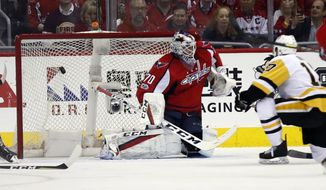 Pittsburgh Penguins right wing Bryan Rust (17) scores a goal past Washington Capitals goalie Braden Holtby (70) during the second period of Game 7 in an NHL hockey Stanley Cup Eastern Conference semifinal, Wednesday, May 10, 2017, in Washington. (AP Photo/Alex Brandon)