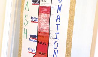ADVANCE FOR WEEKEND MAY 13-14, 2017 AND THEREAFTER - In this May 5, 2017 photo, a hand-made poster shows the progress of donations taken in by the nonprofit formed for the faith-based sober living home Freedom House during its open house in Soldotna, Alaska. Freedom House is an eight-bed, faith-based transitional living home for women recovering from addictions. (Megan Pacer/Peninsula Clarion via AP)