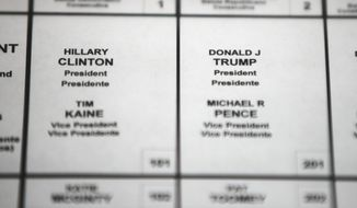 FILE - This Oct. 14, 2016 file photo shows Democratic presidential candidate Hillary Clinton's and Republican presidential candidate Donald Trump's names printed on a ballot on a voting machine to be used in the upcoming election, in Philadelphia. A newly leaked NSA document outlining alleged attempts by Russian military intelligence to hack into U.S. election systems is the latest piece of evidence suggesting a broad, sophisticated foreign attack on the integrity of U.S. elections. (AP Photo/Matt Rourke)