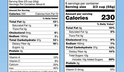 FILE - This file photo provided by the Food and Drug Administration shows a side-by-side comparison of the old, left, and new food Nutrition Facts labels. The revamped Nutrition Facts panel that the FDA announced on Tuesday, June 13, 2017, was being delayed, could also change what companies get to count as fiber. The FDA hasn't yet cleared 26 ingredients that the industry can currently count as fiber to continue being counted as fiber on the new panel. The unsettled details are partly why the industry has called for delaying the deadline to use the new panel. Others say extending the deadline will only lead to confusion. (Food and Drug Administration via AP, File)