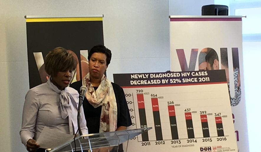 Dr. LaQuandra S. Nesbitt (left) said while HIV cases are decreasing in the District, eliminating the stigma associated with the disease will push people to get tested. (Laura Kelly/The Washington Times)