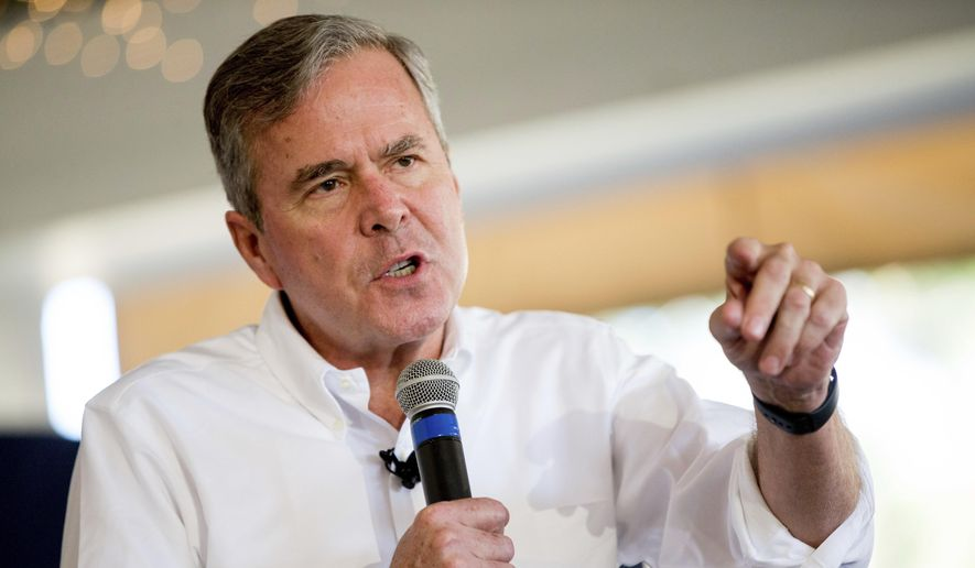 In this Wednesday, Feb. 17, 2016, file photo, Republican presidential candidate, former Florida Gov. Jeb Bush speaks at a rally at Summerville Country Club in Summerville, S.C. (AP Photo/Andrew Harnik, File)