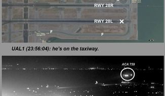 This composite of images released by the National Transportation Safety Board (NTSB) shows Air Canada flight 759 (ACA 759) attempting to land at the San Francisco International Airport in San Francisco on July 7, bottom. At top is a map of the runway created from Harris Symphony OpsVue radar track data analysis. At center is from a transmission to air traffic control from a United Airlines airplane on the taxiway. The bottom image was taken from San Francisco International Airport video and annotated by source. (NTSB via AP)