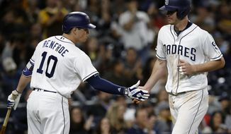 San Diego Padres' Wil Myers, right, is congratulated by Hunter Renfroe after scoring on a single by Yangervis Solarte against the Colorado Rockies during the fifth inning of a baseball game in San Diego, Saturday, Sept. 23, 2017. (AP Photo/Alex Gallardo)