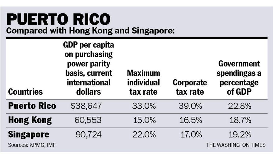 Chart to accompany Rahn article of Oct. 3, 2017.