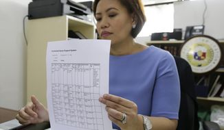 Philippine Bureau of Immigration spokesperson Attorney Ma. Antonette Mangrobang shows the travel records of Marilou Danley in Manila, Philippines on Wednesday, Oct. 4, 2017. Records showed Danley left the Philippines on Oct. 3. Danley was the girlfriend of Las Vegas gunman Stephen Paddock. (AP Photo/Aaron Favila)
