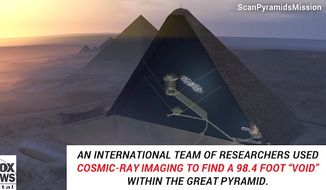 Scientists have found a new chamber within Egypt's Great Pyramid of Giza by using cosmic-ray imaging to penetrate the structure. (Image: Fox News screenshot)