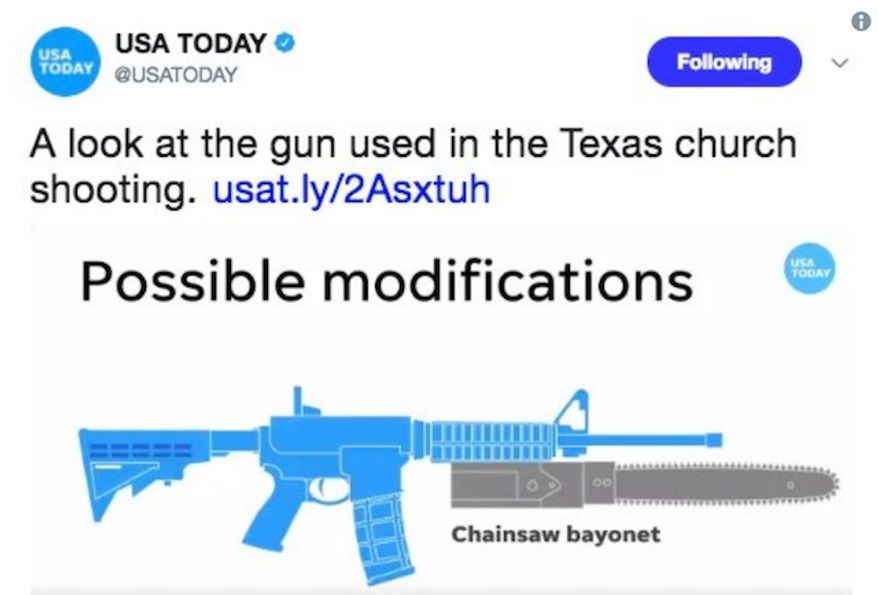 """Twitter users mocked USA Today's """"chainsaw bayonet"""" warning on Nov. 8, 2017. (Image: Twitter, USA Today)"""