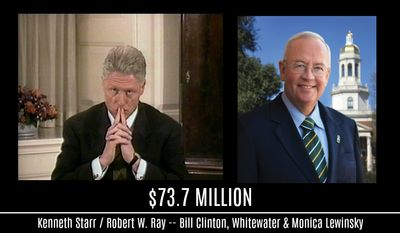 Special Counsels rack up bills: Kenneth Starr, Robert W. Ray, Bill Clinton Whitewater & Monica Lewinsky investigations