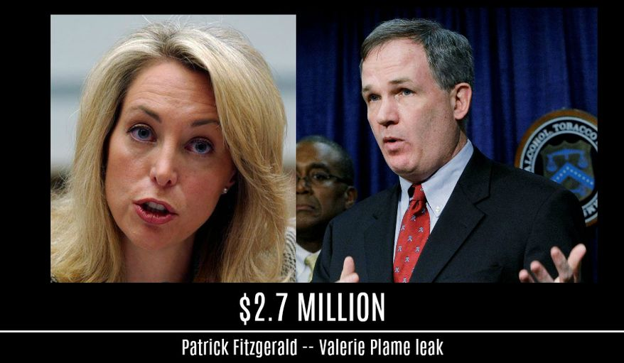 Special Counsels rack up bills: Patrick Fitzgerald, Valerie Plame leak