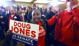 A whopping 98 percent of black women, who made up 17 percent of voters in the Alabama special election race, backed Democratic nominee Doug Jones over Roy Moore. (Associated Press)