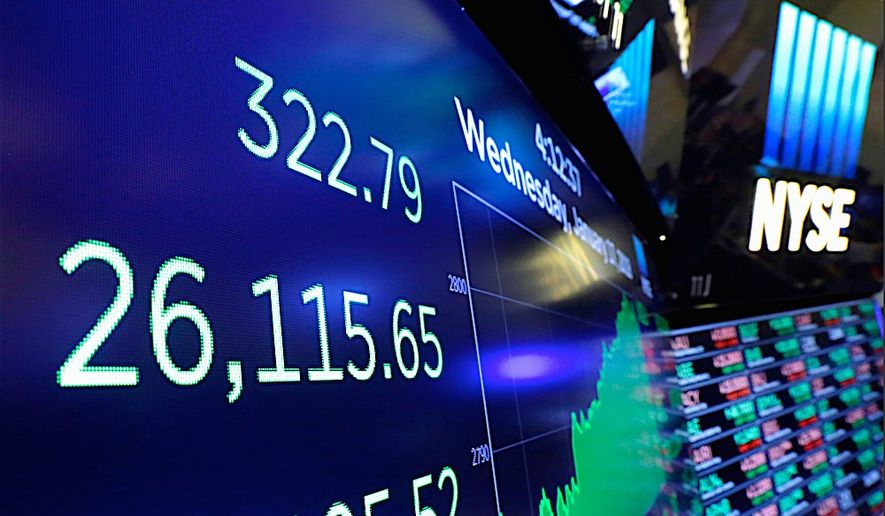 A screen above the trading floor of the New York Stock Exchange shows the closing number of the Dow Jones industrial average this week. (Associated Press)