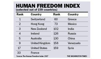 Chart to accompany Rahn article of Jan. 30, 2018.