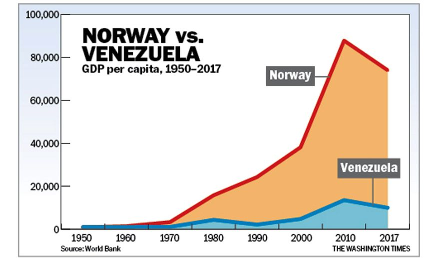 Chart to accompany Rahn article of Feb. 6, 2018.