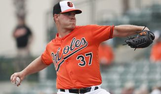 FILE - In this March 2, 2018, file photo, Baltimore Orioles starting pitcher Dylan Bundy throws in the first inning of a spring training baseball game against the Pittsburgh Pirates, in Sarasota, Fla. The Orioles hoped there would come a time when young right-handers Dylan Bundy and Kevin Gausman would stand at the top of the rotation. That time is now, far sooner than expected. (AP Photo/John Minchillo, File)