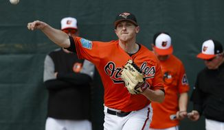 FILE - In this Feb. 15, 2018, file photo, Baltimore Orioles relief pitcher Brad Brach throws a practice pitch during baseball spring training, in Sarasota, Fla. With Zach Britton sidelined for months, it's up to Brach to take over as the closer for the Orioles. (AP Photo/John Minchillo, File)