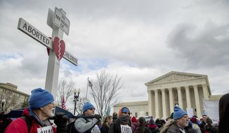 Pro-life activists converge in front of the Supreme Court in Washington, Friday, Jan. 27, 2017, during the annual March for Life. Thousands of anti-abortion demonstrators gathered in Washington for an annual march to protest the Supreme Court's landmark 1973 decision that declared a constitutional right to abortion. (AP Photo/Andrew Harnik) ** FILE **