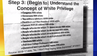 "A North Carolina school is under fire after a handout about ""white privilege"" was distributed to students. (Screen shot from WTVD)"