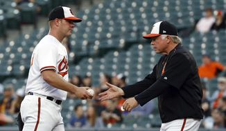 Baltimore Orioles manager Buck Showalter, right, removes starting pitcher Dylan Bundy during the first inning of a baseball game against the Kansas City Royals, Tuesday, May 8, 2018, in Baltimore. Bundy gave up seven runs in the first inning. (AP Photo/Patrick Semansky)